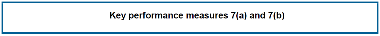 Key performance measures 7(a) and 7(b)