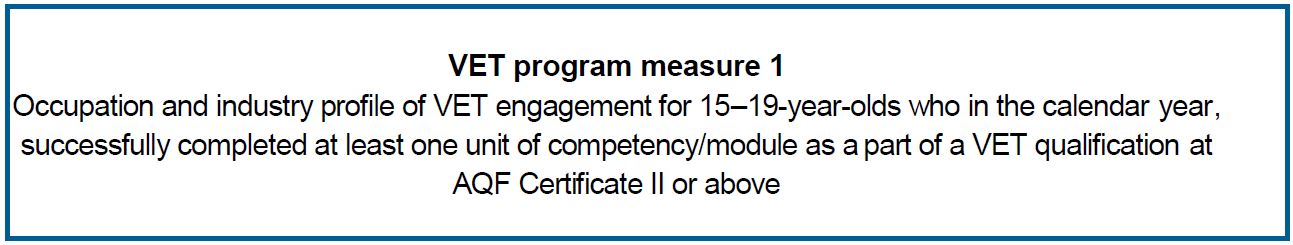 Occupation and industry profile of VET engagement for 15–19-year-olds who in the calendar year, successfully completed at least one unit of competency/module as a part of a VET qualification at AQF Certificate II or above