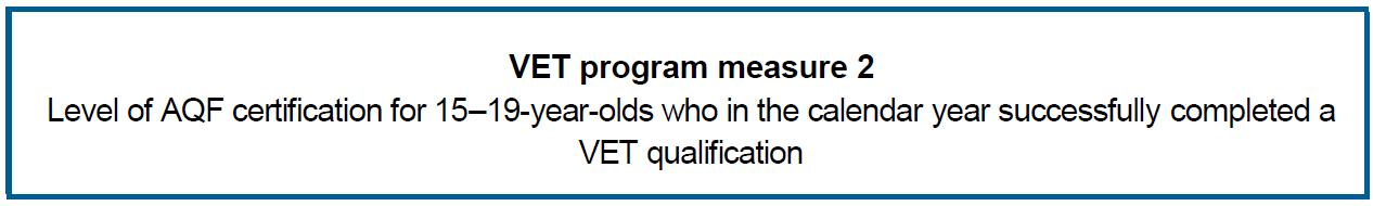 Level of AQF certification for 15–19-year-olds who in the calendar year successfully completed a VET qualification