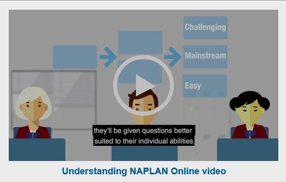 NAPLAN Online - video